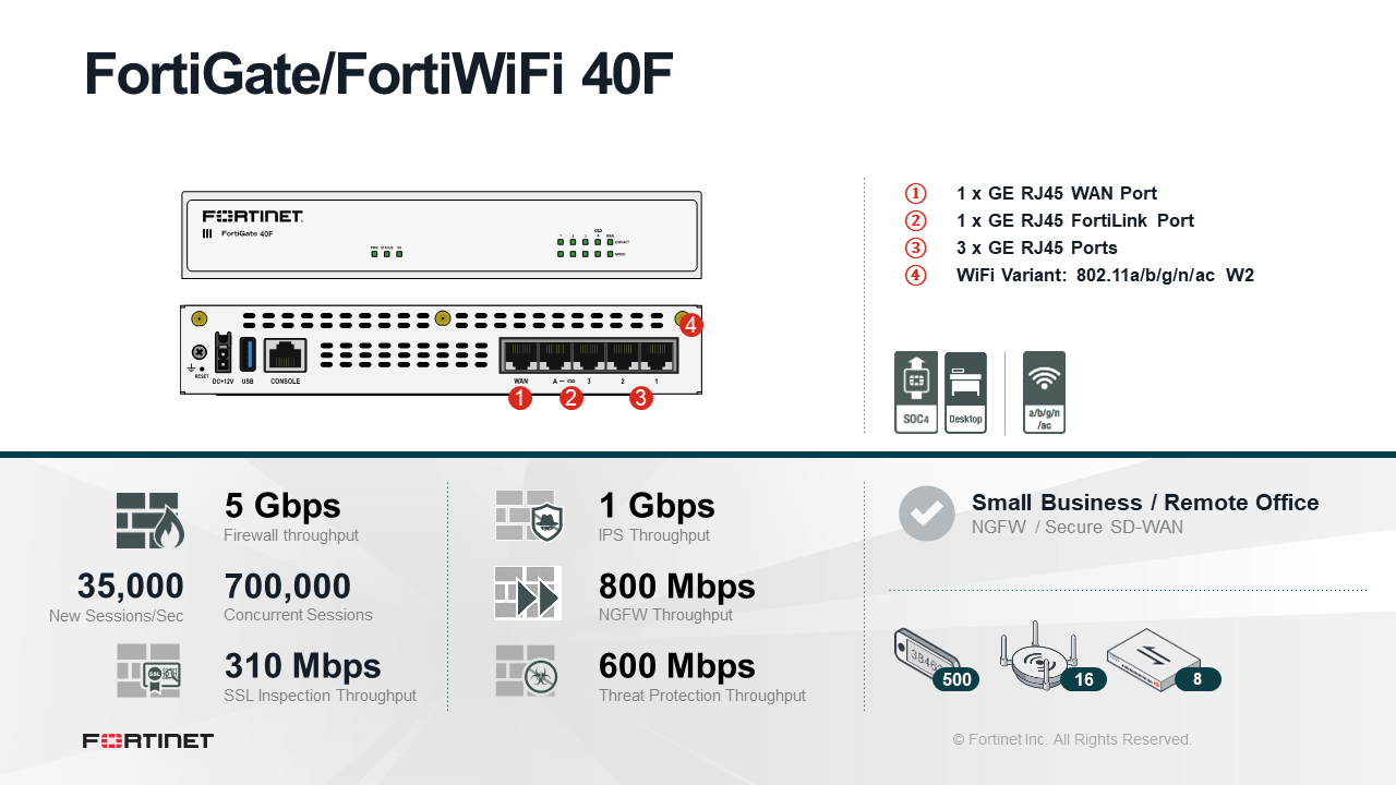 Fortinet FortiGate 40F with 360 Protection Bundle, 3 years  (FG-40F-BDL-817-36) | Shop at allfirewalls